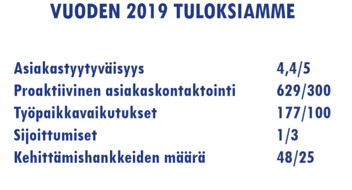 Tuloksia_2019.PNG